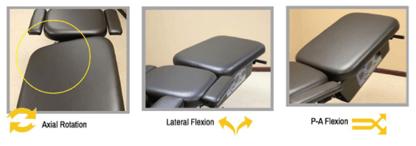 DOC flexion
