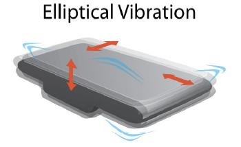 ellipticalvibration.png